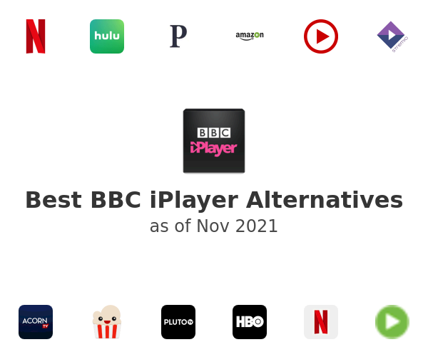 Best BBC iPlayer Alternatives