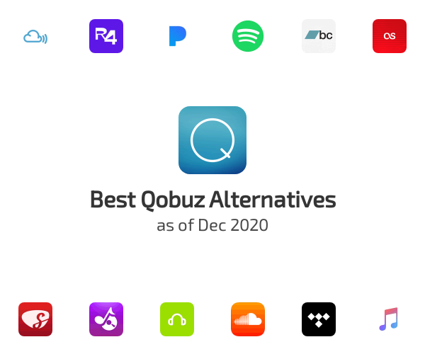 Best Qobuz Alternatives