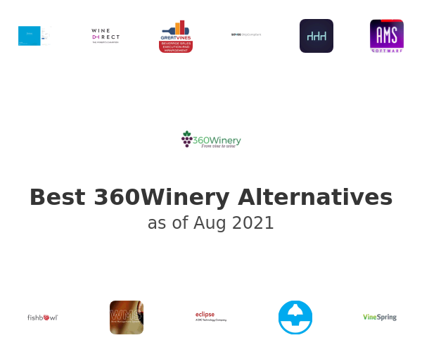 Best 360Winery Alternatives