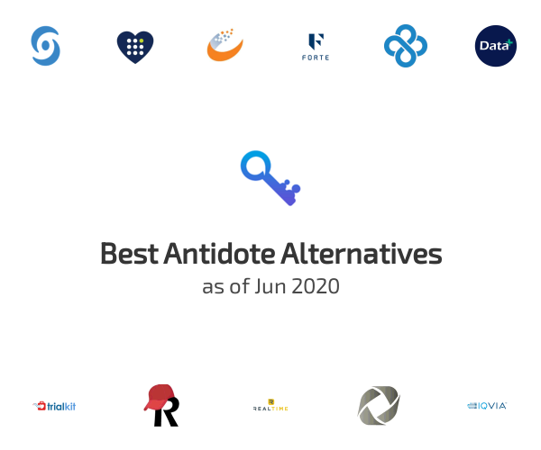 Best Antidote Alternatives