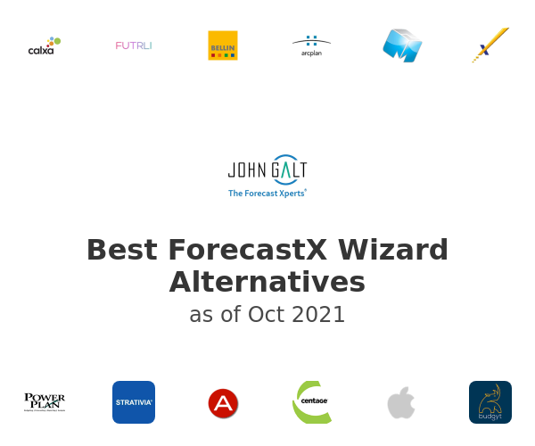Best ForecastX Wizard Alternatives