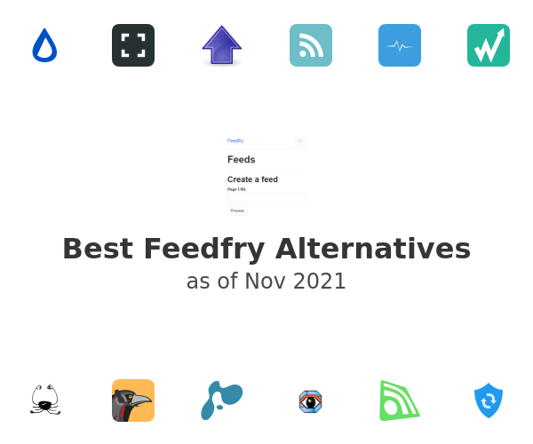 Best Feedfry Alternatives