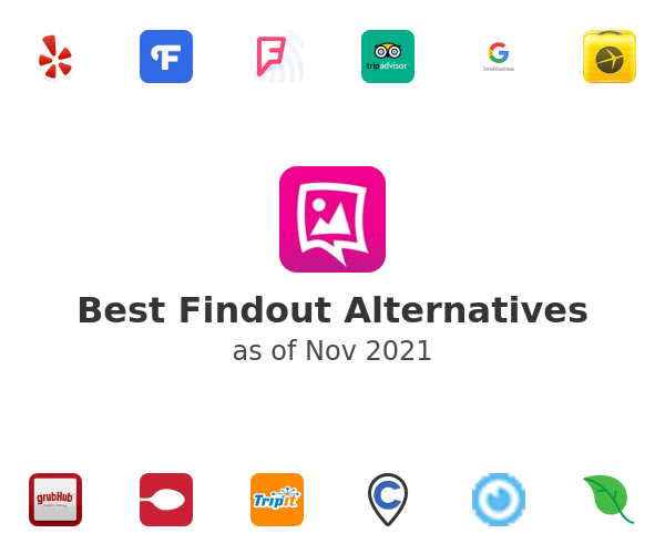 Best Findout Alternatives