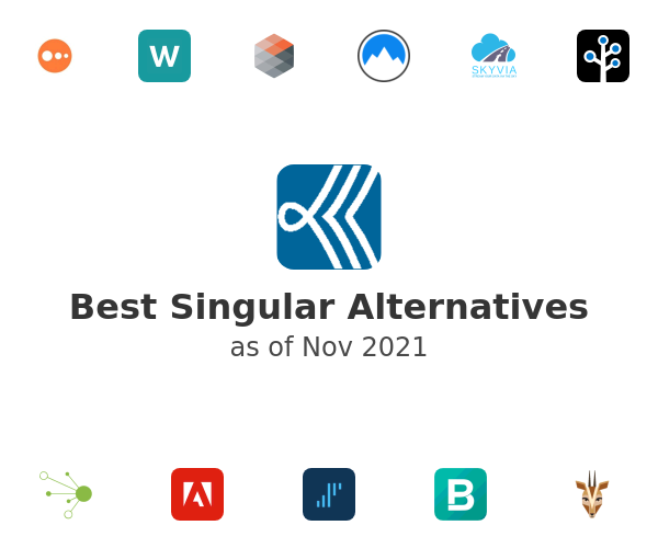 Best Singular Alternatives