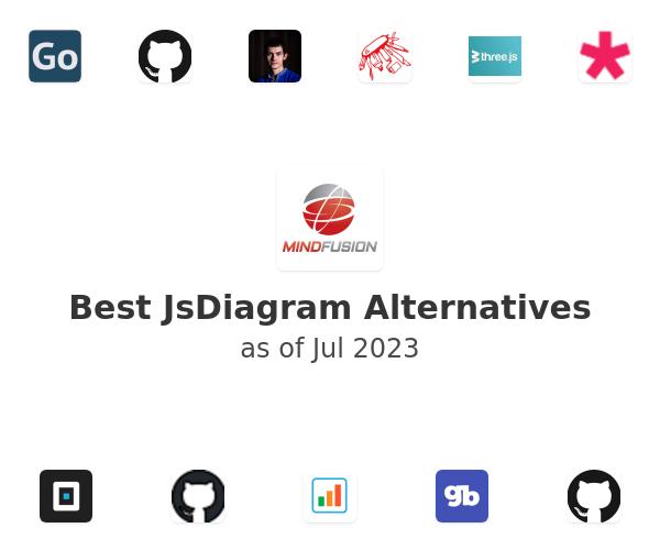 Best JsDiagram Alternatives