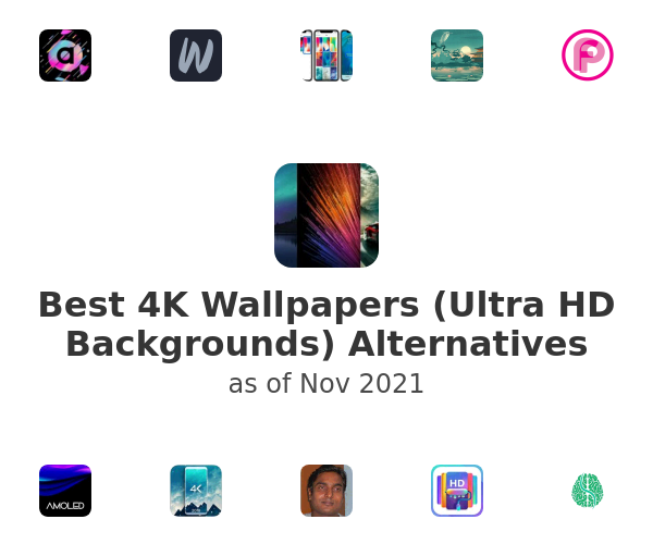 Best 4K Wallpapers (Ultra HD Backgrounds) Alternatives