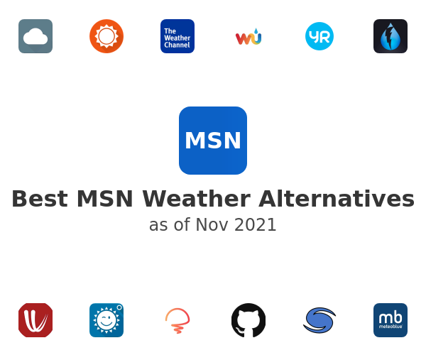 Best MSN Weather Alternatives