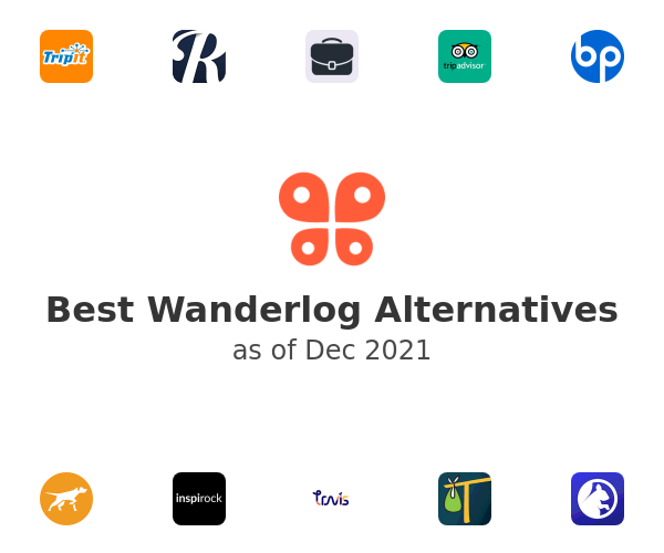 Best Wanderlog Alternatives