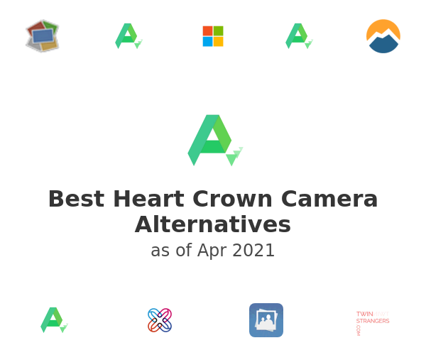 Best Heart Crown Camera Alternatives