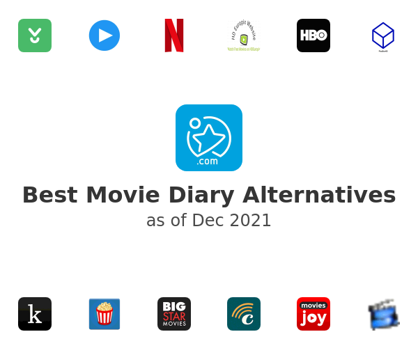 Best Movie Diary Alternatives