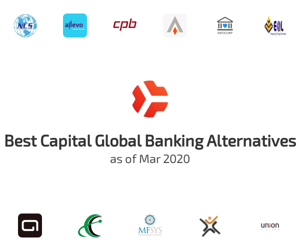 Best Capital Global Banking Alternatives