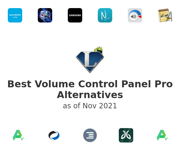Best Volume Control Panel Pro Alternatives