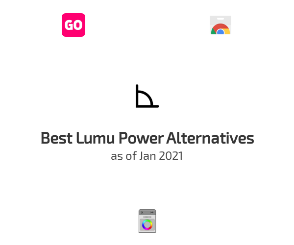 Best Lumu Power Alternatives