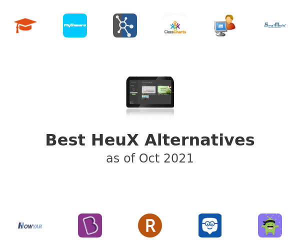 Best HeuX Alternatives