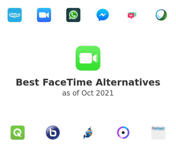 Best FaceTime Alternatives