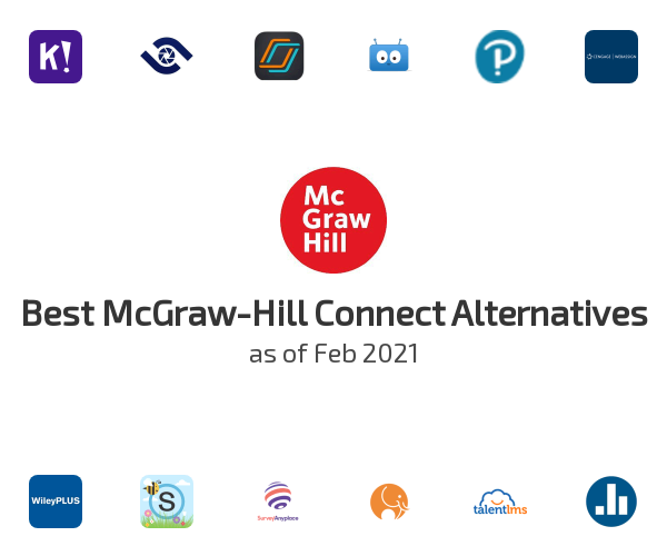 Best McGraw-Hill Connect Alternatives