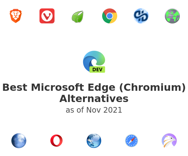 Best Microsoft Edge (Chromium) Alternatives