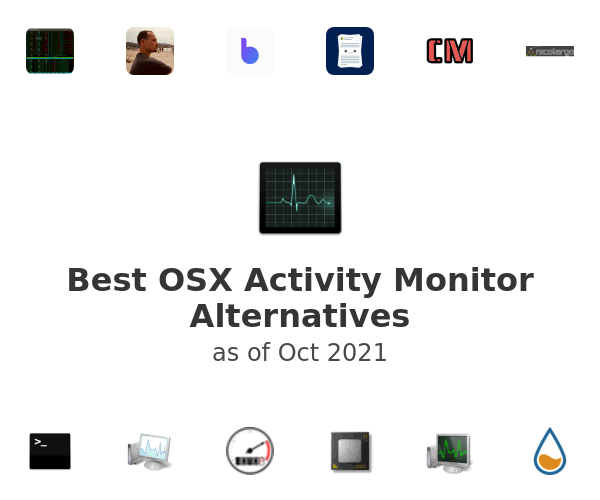 Best OSX Activity Monitor Alternatives