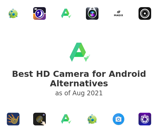 Best HD Camera for Android Alternatives