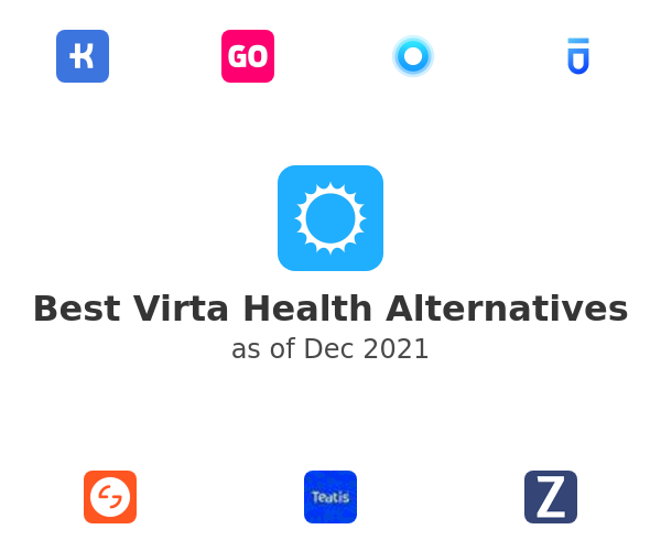 Best Virta Health Alternatives