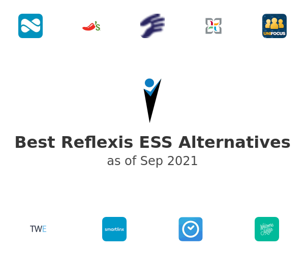 Best Reflexis ESS Alternatives