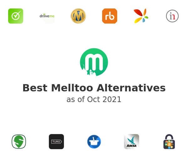 Best Melltoo Alternatives