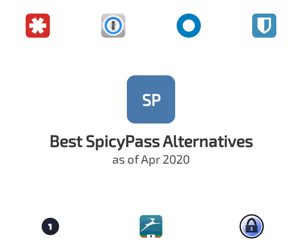 Best SpicyPass Alternatives