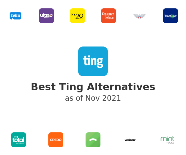 Best Ting Alternatives