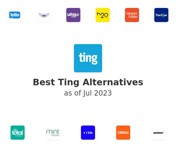 Best Ting Alternatives