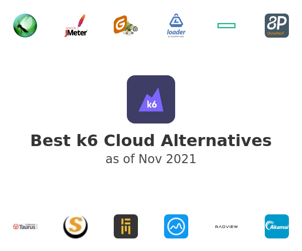 Best k6 Cloud Alternatives