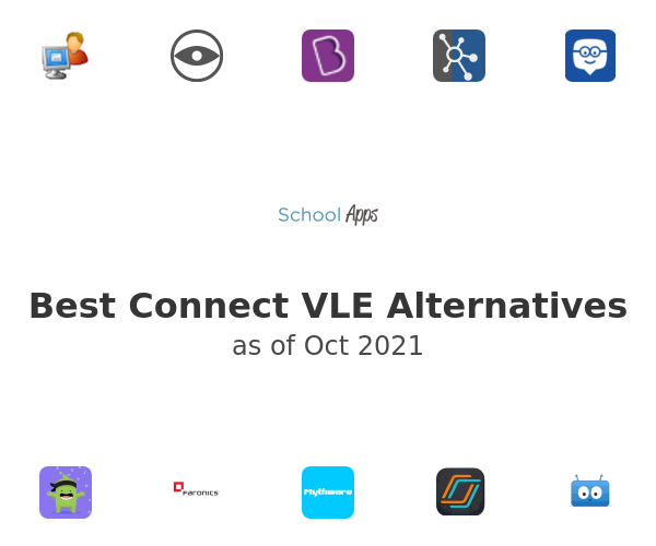 Best Connect VLE Alternatives