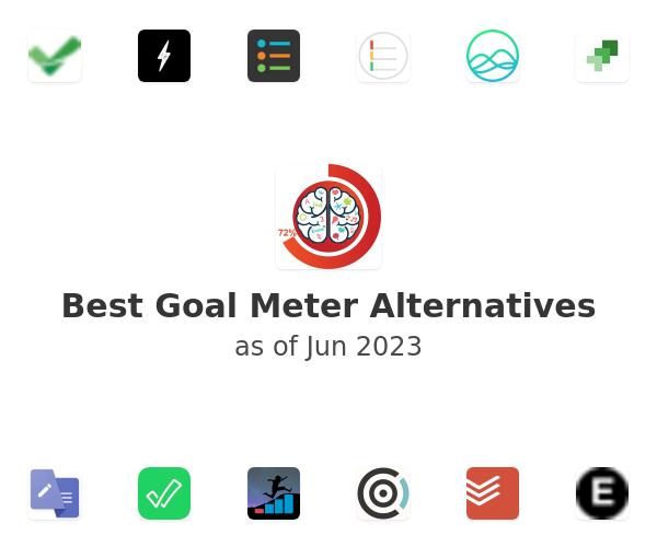 Best Goal Meter Alternatives