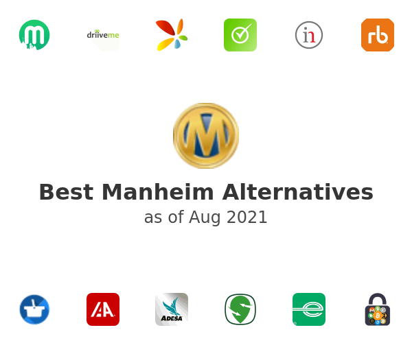 Best Manheim Alternatives