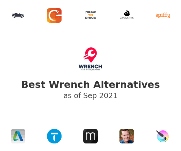 Best Wrench Alternatives