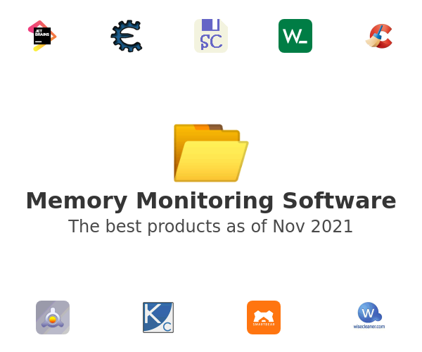 Memory Monitoring Software