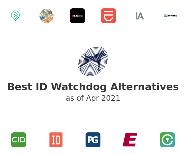 Best ID Watchdog Alternatives