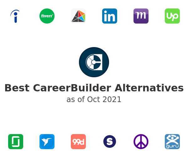 Best CareerBuilder Alternatives