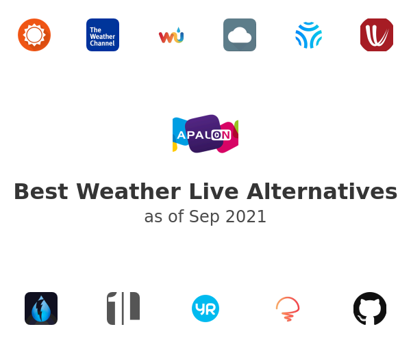 Best Weather Live Alternatives