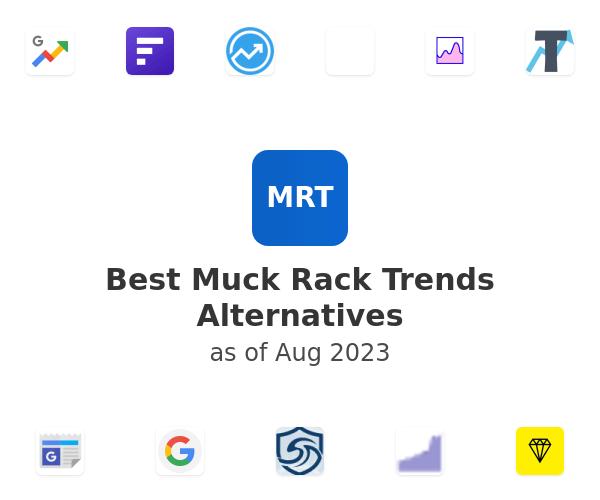 Best Muck Rack Trends Alternatives