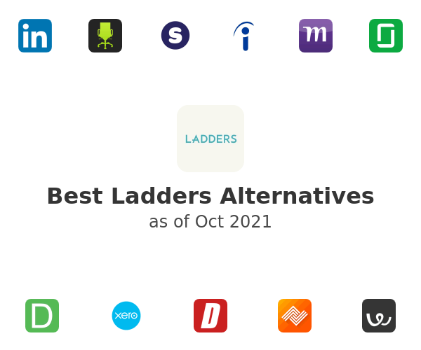 Best Ladders Alternatives