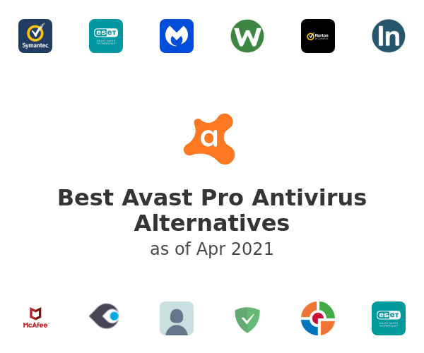 Best Avast Pro Antivirus Alternatives