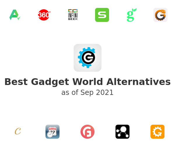 Best Gadget World Alternatives