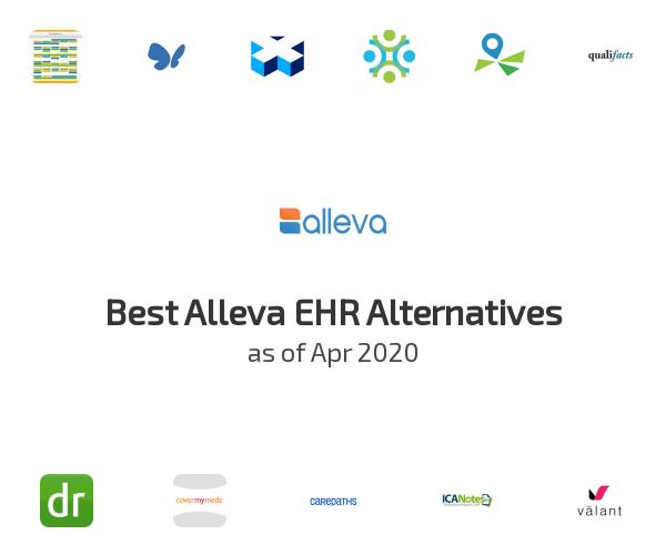 Best Alleva EHR Alternatives
