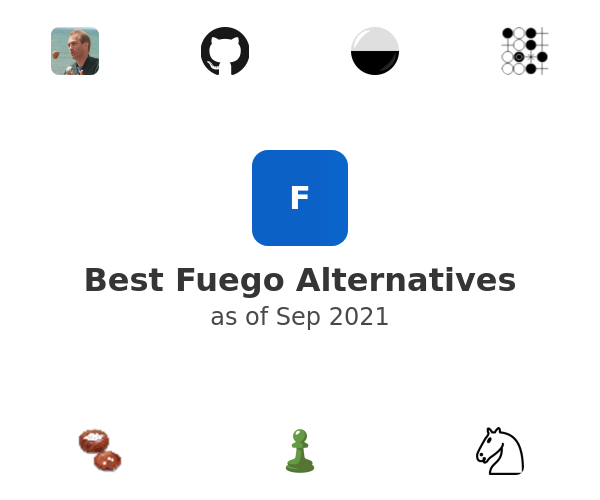 Best Fuego Alternatives