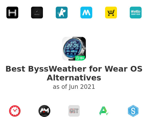 Best ByssWeather for Wear OS Alternatives