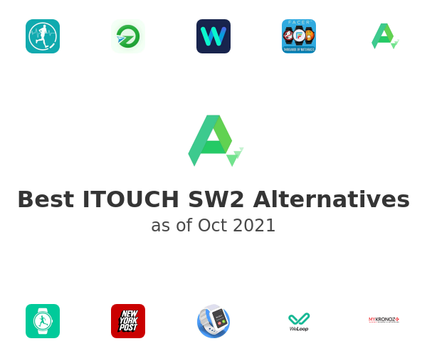 Best ITOUCH SW2 Alternatives
