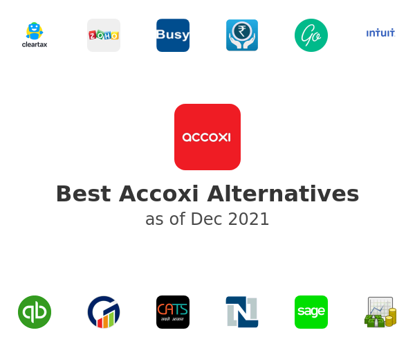 Best Accoxi Alternatives