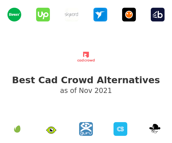 Best Cad Crowd Alternatives