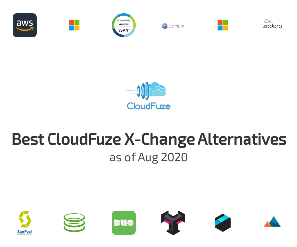 Best CloudFuze X-Change Alternatives