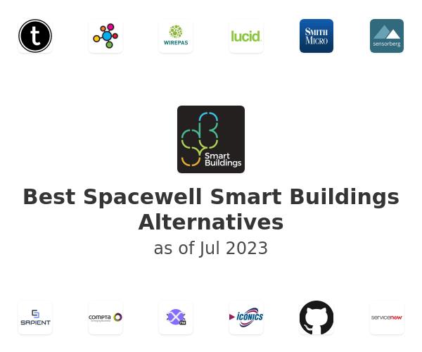 Best Spacewell Smart Buildings Alternatives